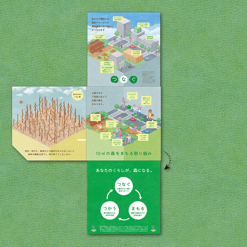 緑をつなぐプロジェクト 展開4/6 つなぐ2