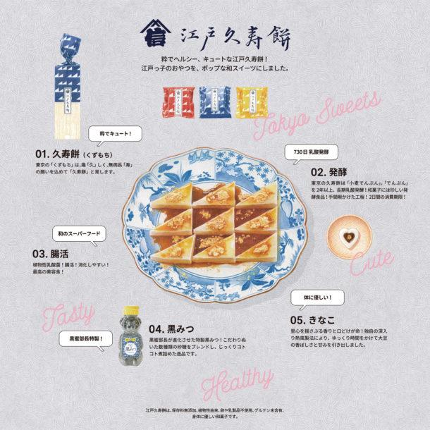 江戸久寿餅(店頭コンセプトボード)